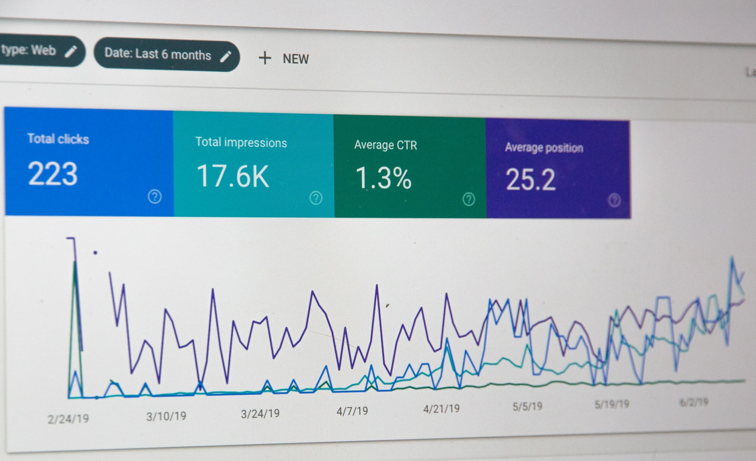 Google Search Console analitikai nézet